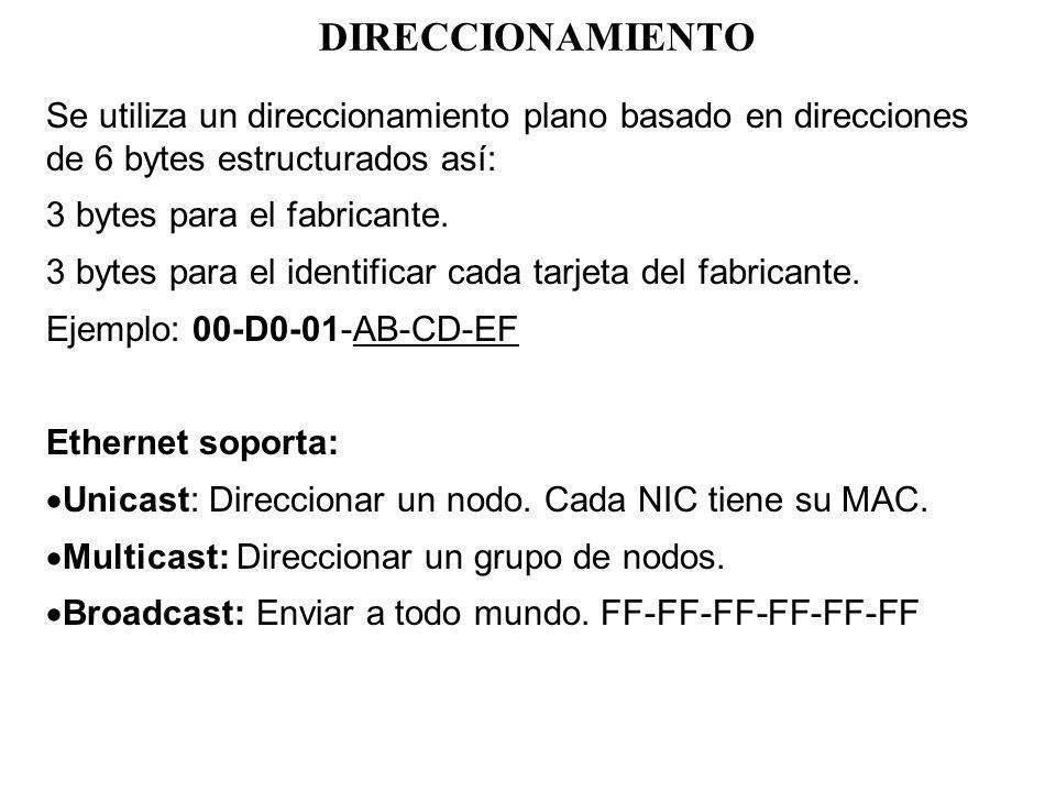 DIRECCIONAMIENTO Se utiliza un direccionamiento plano basado en direcciones de 6 bytes estructurados así: