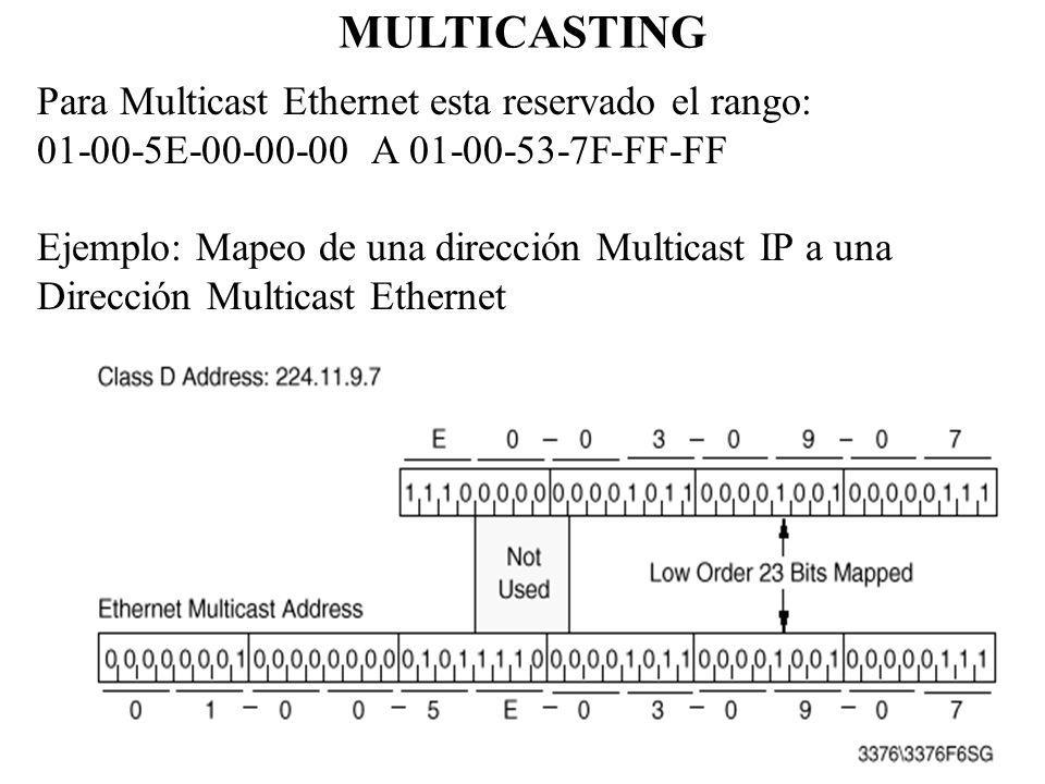 MULTICASTING Para Multicast Ethernet esta reservado el rango: