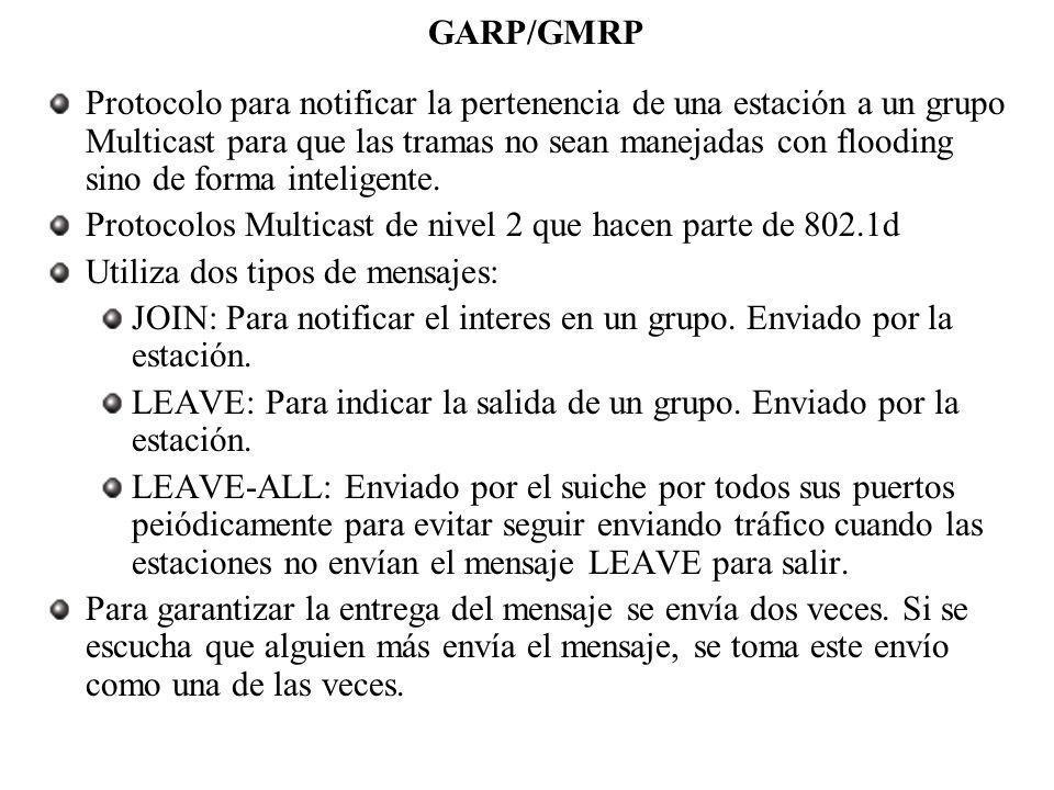GARP/GMRP