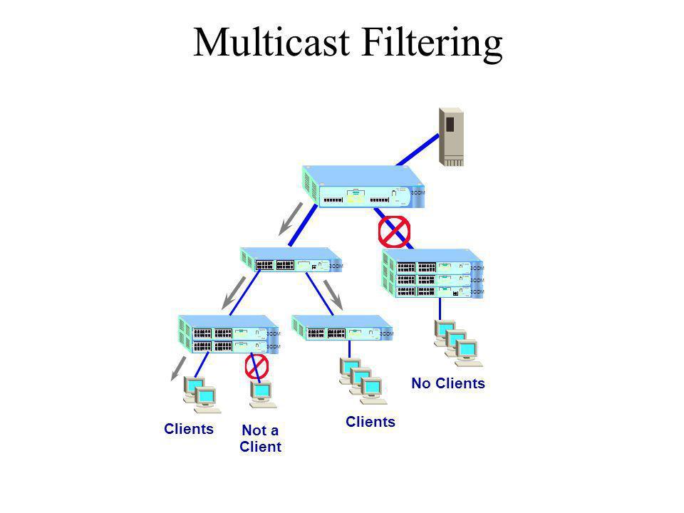 Multicast Filtering No Clients Clients Clients Not a Client