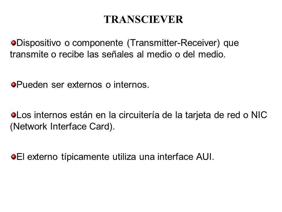 TRANSCIEVER Dispositivo o componente (Transmitter-Receiver) que transmite o recibe las señales al medio o del medio.