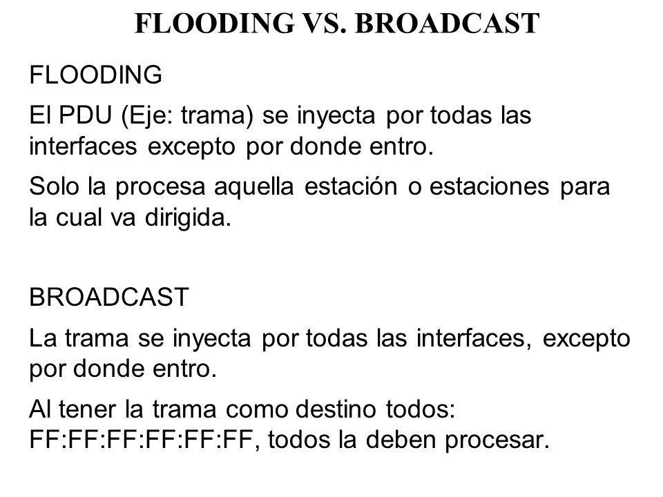 FLOODING VS. BROADCAST FLOODING