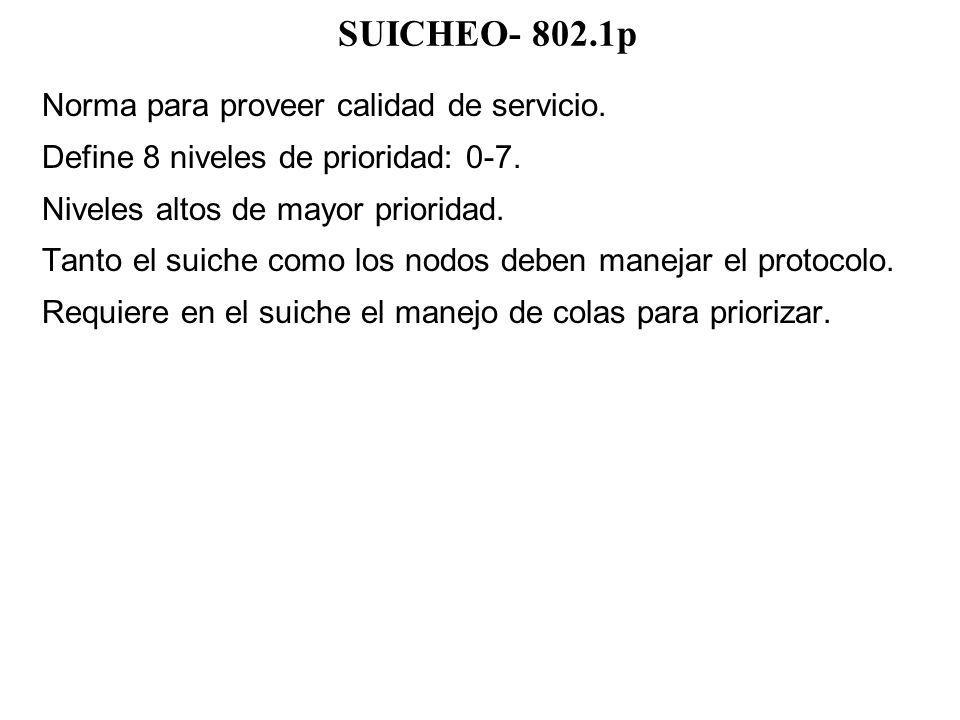 SUICHEO- 802.1p Norma para proveer calidad de servicio.