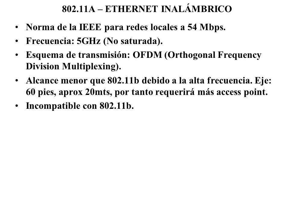 802.11A – ETHERNET INALÁMBRICO