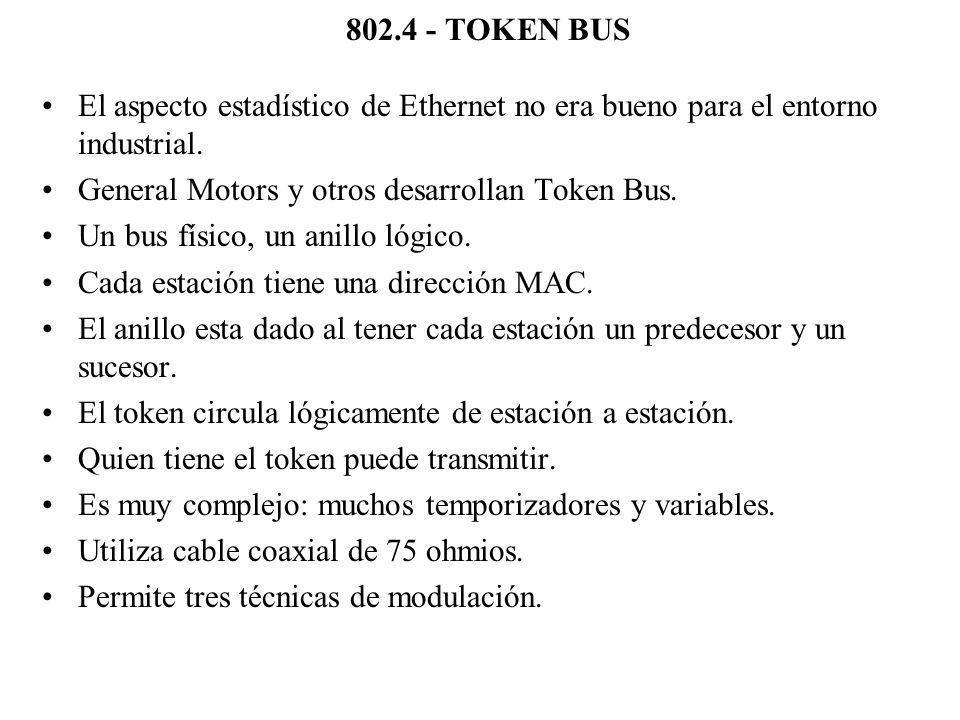 802.4 - TOKEN BUS El aspecto estadístico de Ethernet no era bueno para el entorno industrial. General Motors y otros desarrollan Token Bus.