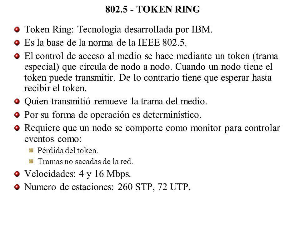 Token Ring: Tecnología desarrollada por IBM.