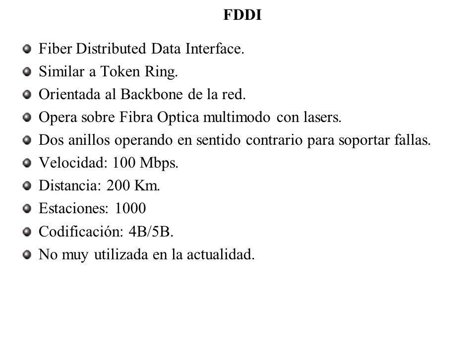 FDDI Fiber Distributed Data Interface. Similar a Token Ring. Orientada al Backbone de la red. Opera sobre Fibra Optica multimodo con lasers.