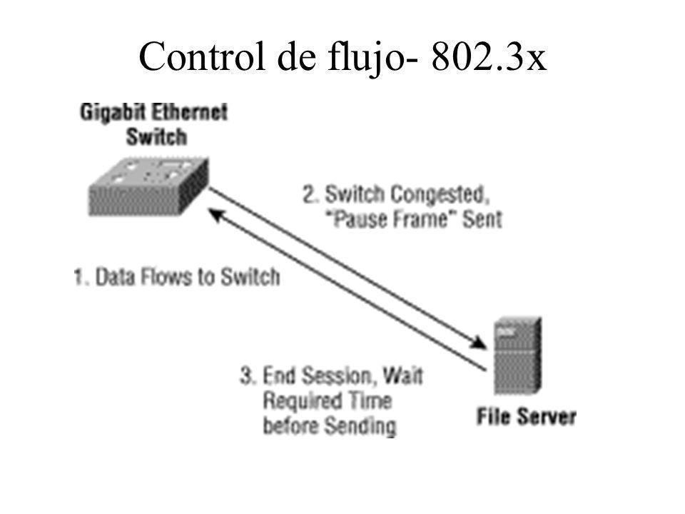 Control de flujo- 802.3x