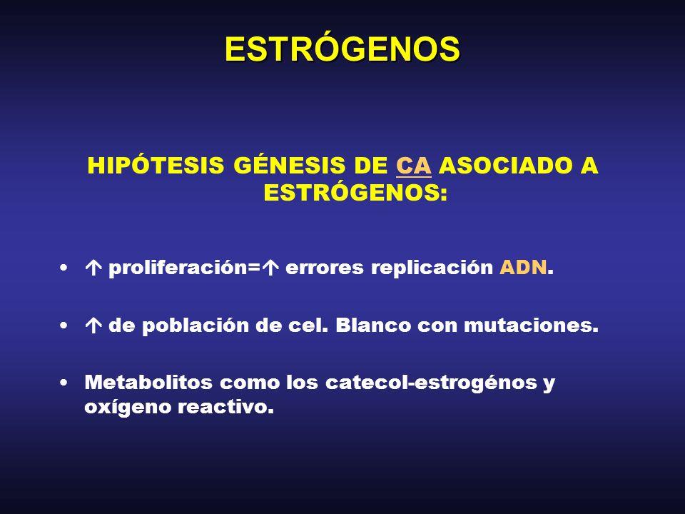 HIPÓTESIS GÉNESIS DE CA ASOCIADO A ESTRÓGENOS: