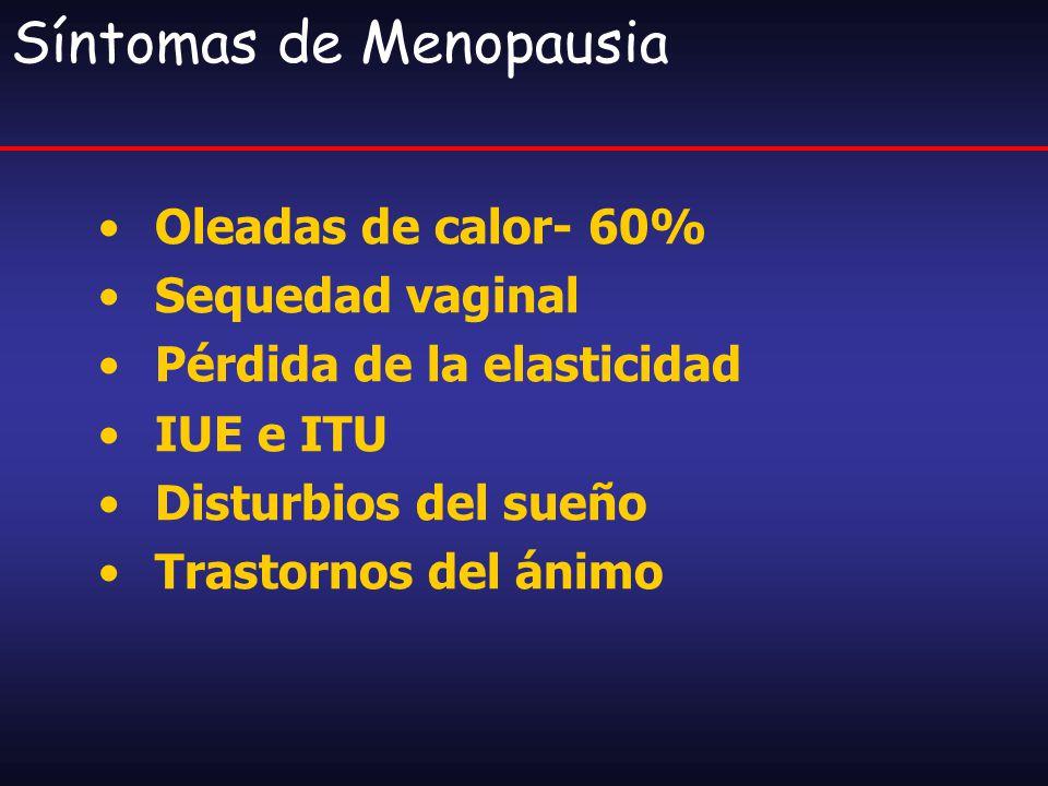 Síntomas de Menopausia
