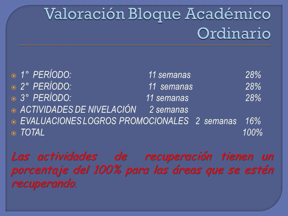 Valoración Bloque Académico Ordinario