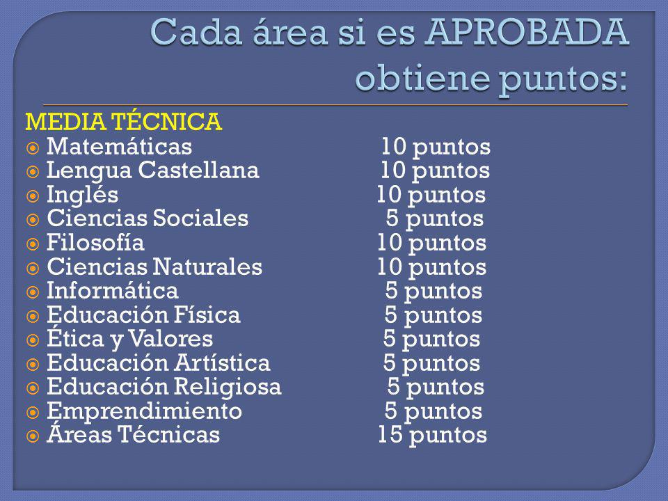 Cada área si es APROBADA obtiene puntos: