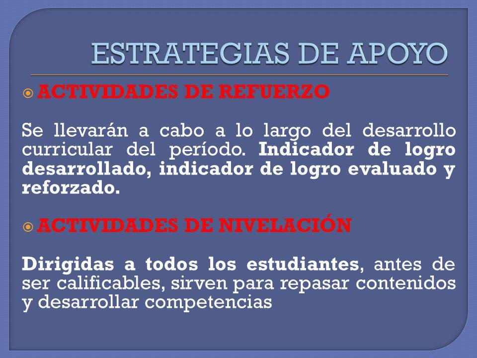 ESTRATEGIAS DE APOYO ACTIVIDADES DE REFUERZO
