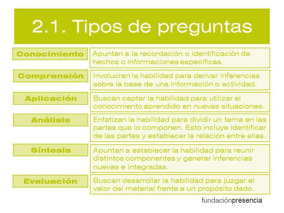 2.1. Tipos de preguntas Conocimiento Comprensión Aplicación Análisis