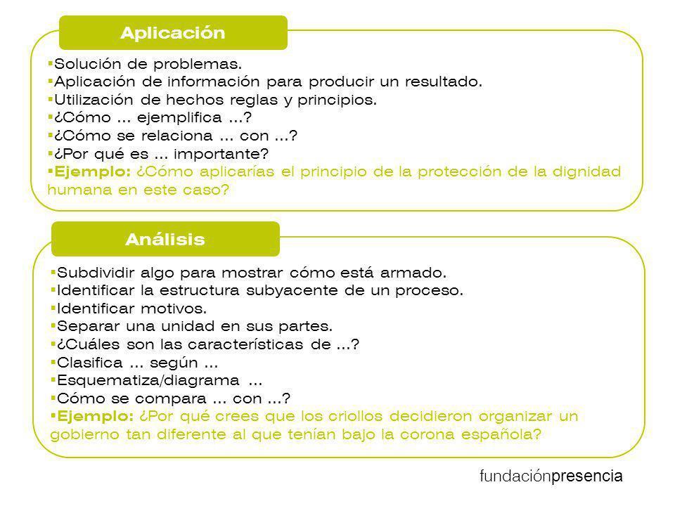 Aplicación Análisis Solución de problemas.