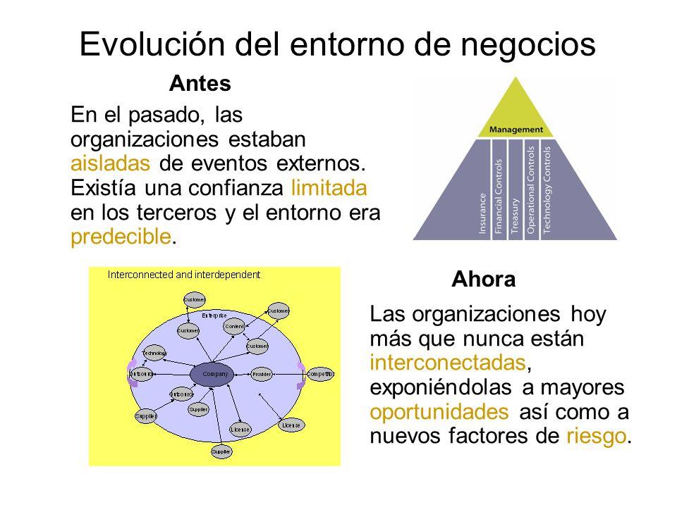Evolución del entorno de negocios