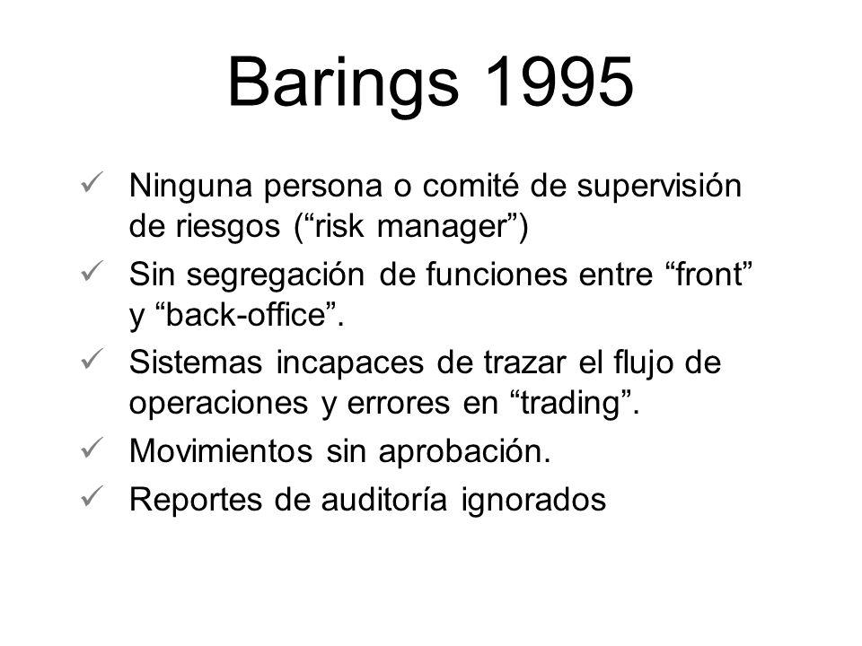 Barings 1995 Ninguna persona o comité de supervisión de riesgos ( risk manager ) Sin segregación de funciones entre front y back-office .