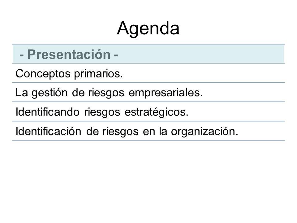 Agenda - Presentación - Conceptos primarios.