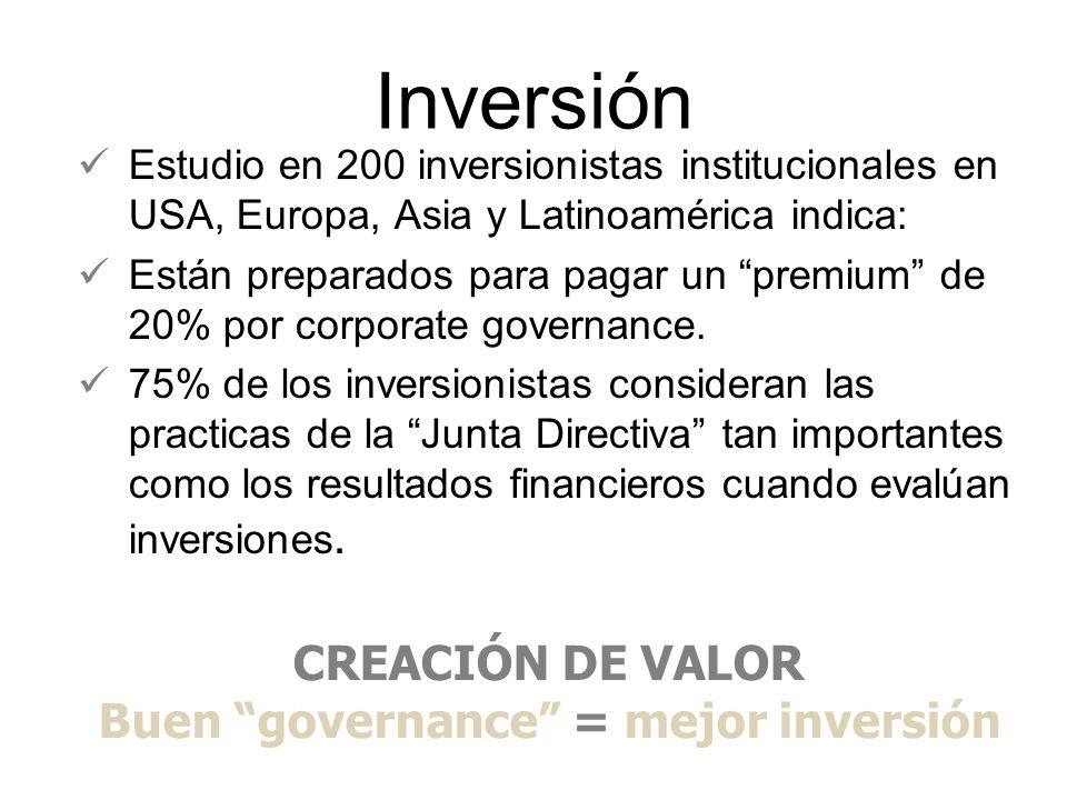 Buen governance = mejor inversión