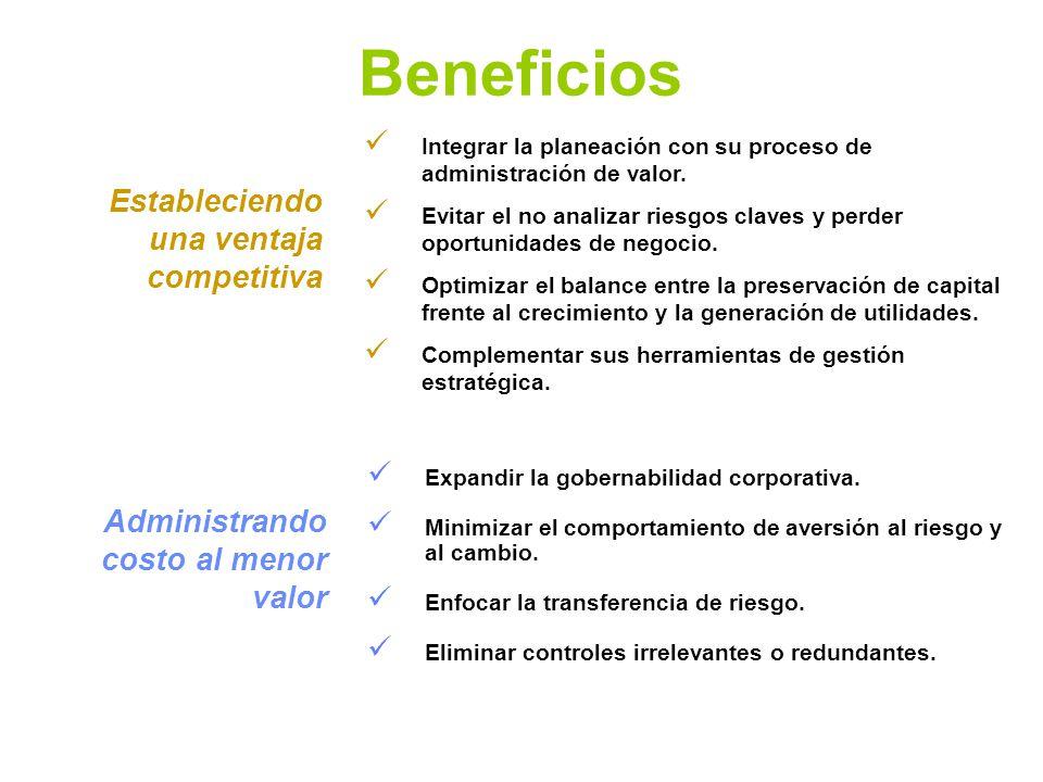 Beneficios Estableciendo una ventaja competitiva