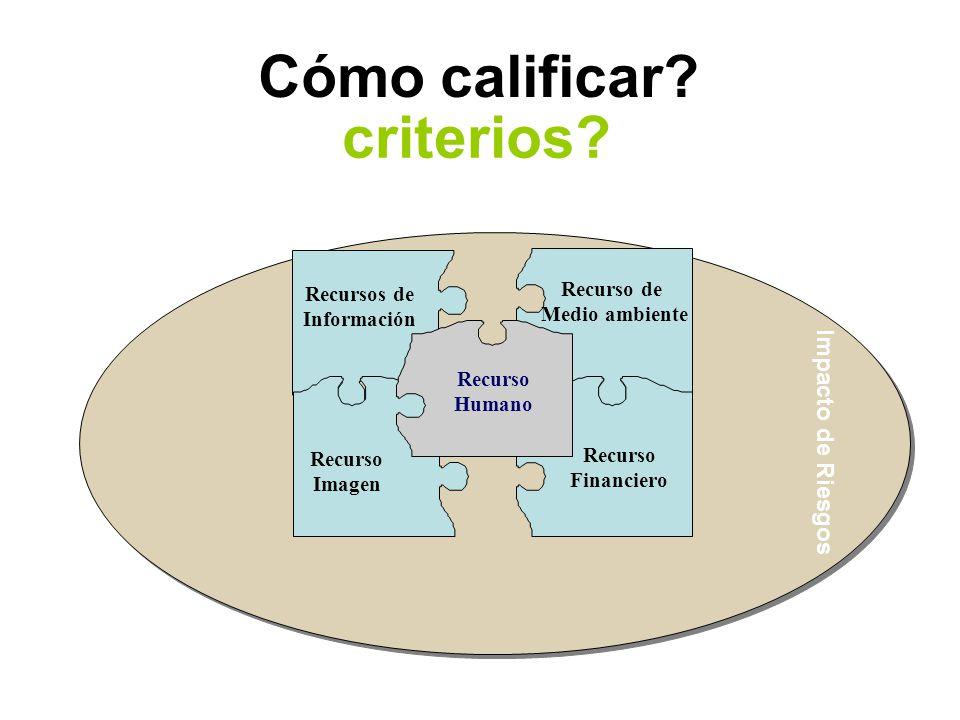 Cómo calificar criterios