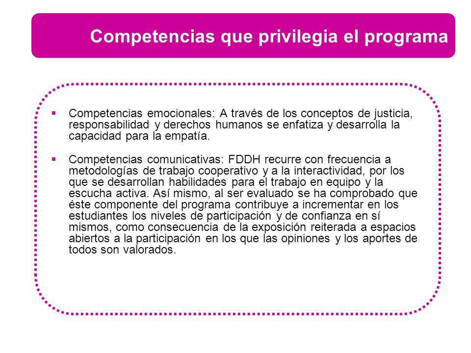 Competencias que privilegia el programa