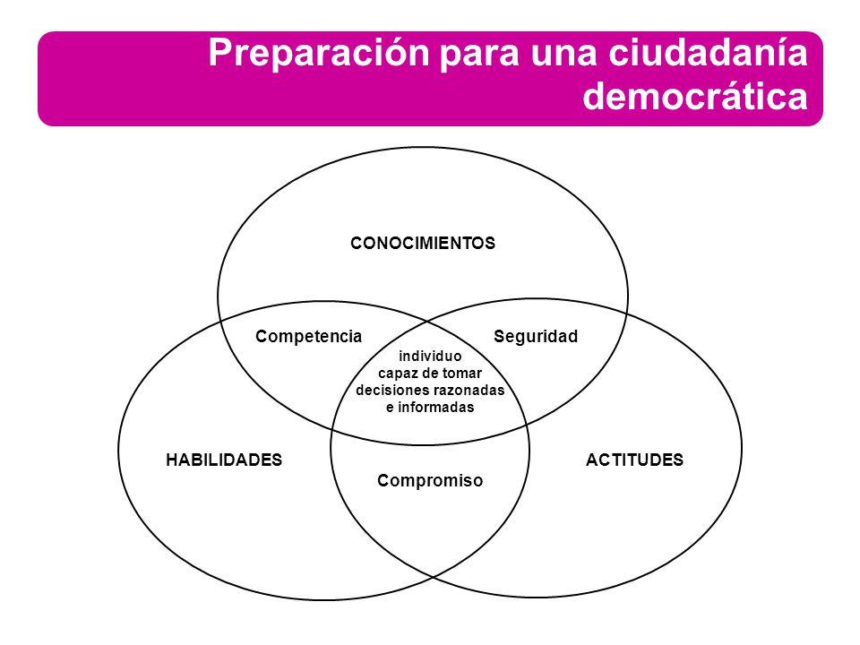 Preparación para una ciudadanía democrática
