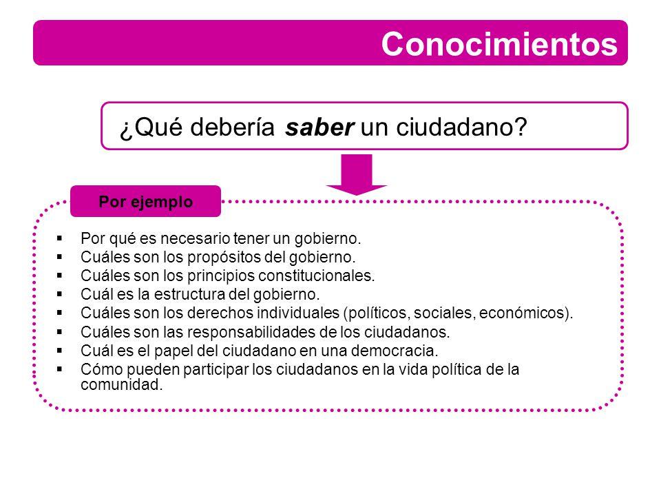 Conocimientos ¿Qué debería saber un ciudadano Por ejemplo