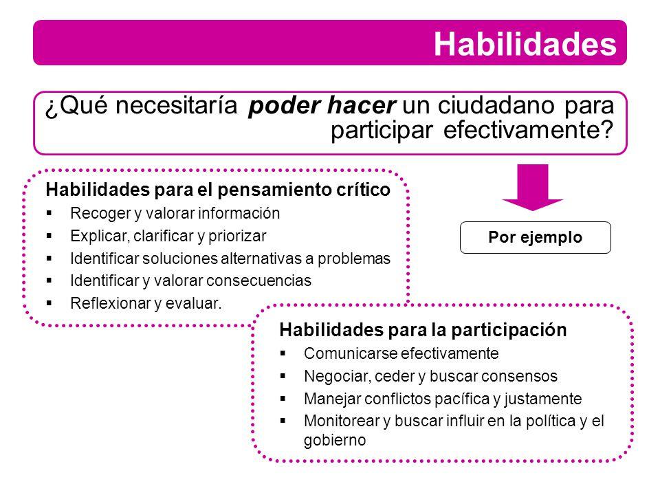 Habilidades ¿Qué necesitaría poder hacer un ciudadano para participar efectivamente Habilidades para el pensamiento crítico.