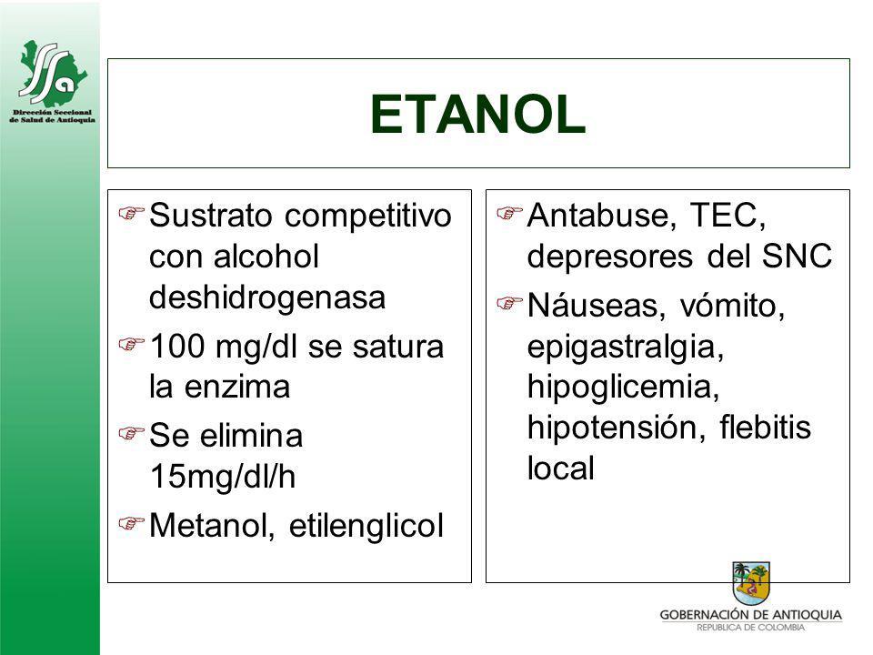 ETANOL Sustrato competitivo con alcohol deshidrogenasa