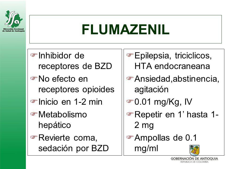 FLUMAZENIL Inhibidor de receptores de BZD