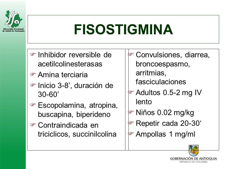 FISOSTIGMINA Inhibidor reversible de acetilcolinesterasas