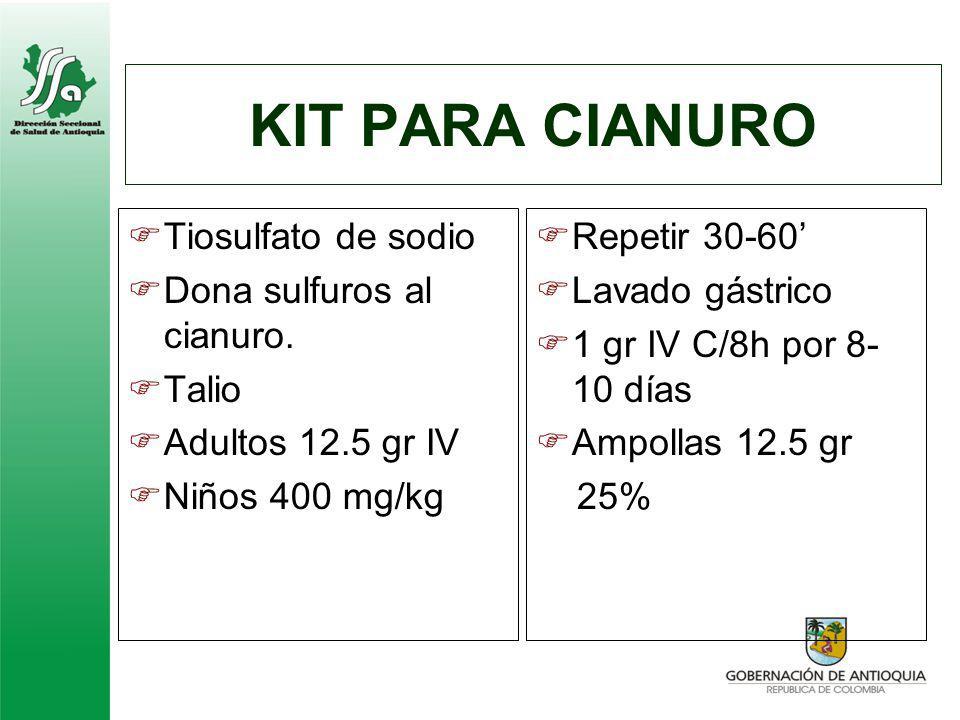 KIT PARA CIANURO Tiosulfato de sodio Dona sulfuros al cianuro. Talio