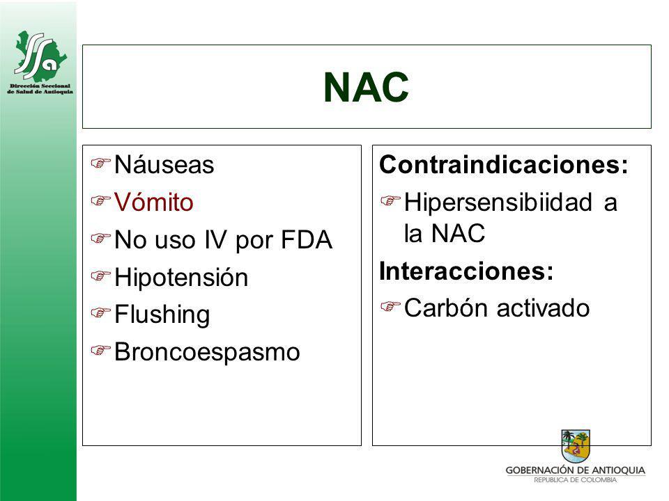 NAC Náuseas Vómito No uso IV por FDA Hipotensión Flushing