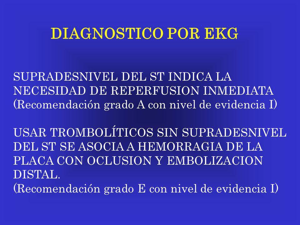 DIAGNOSTICO POR EKG SUPRADESNIVEL DEL ST INDICA LA