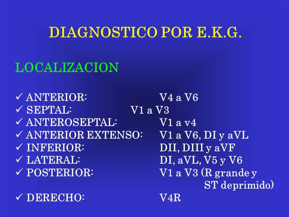 DIAGNOSTICO POR E.K.G. LOCALIZACION ANTERIOR: V4 a V6 SEPTAL: V1 a V3