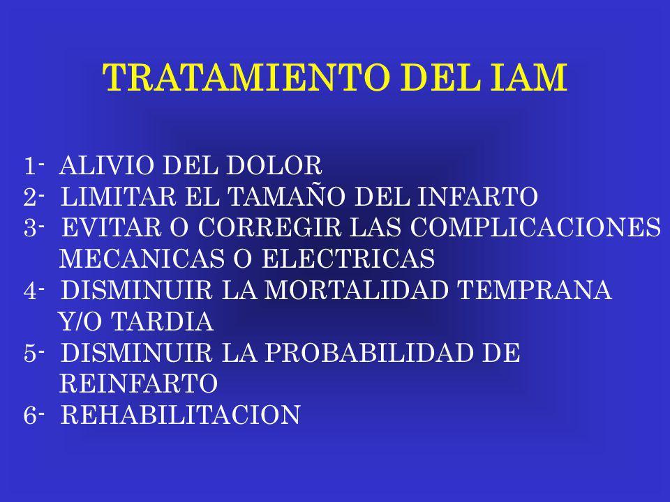 TRATAMIENTO DEL IAM 1- ALIVIO DEL DOLOR
