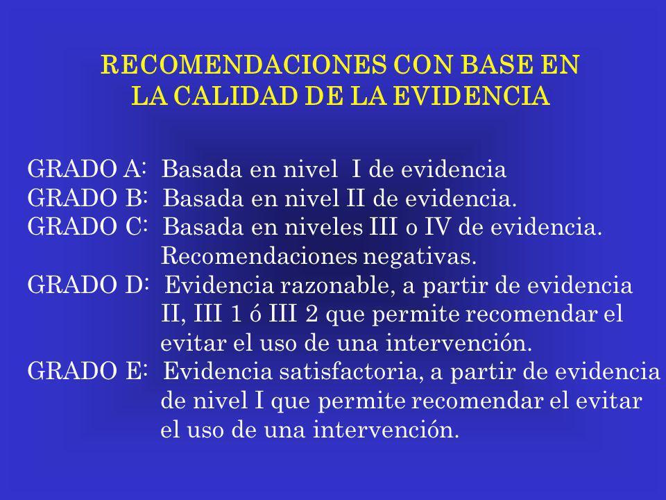 RECOMENDACIONES CON BASE EN LA CALIDAD DE LA EVIDENCIA