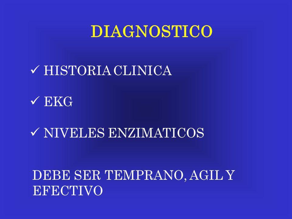 DIAGNOSTICO HISTORIA CLINICA EKG NIVELES ENZIMATICOS