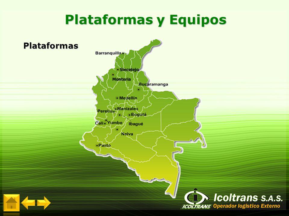 Plataformas y Equipos Plataformas