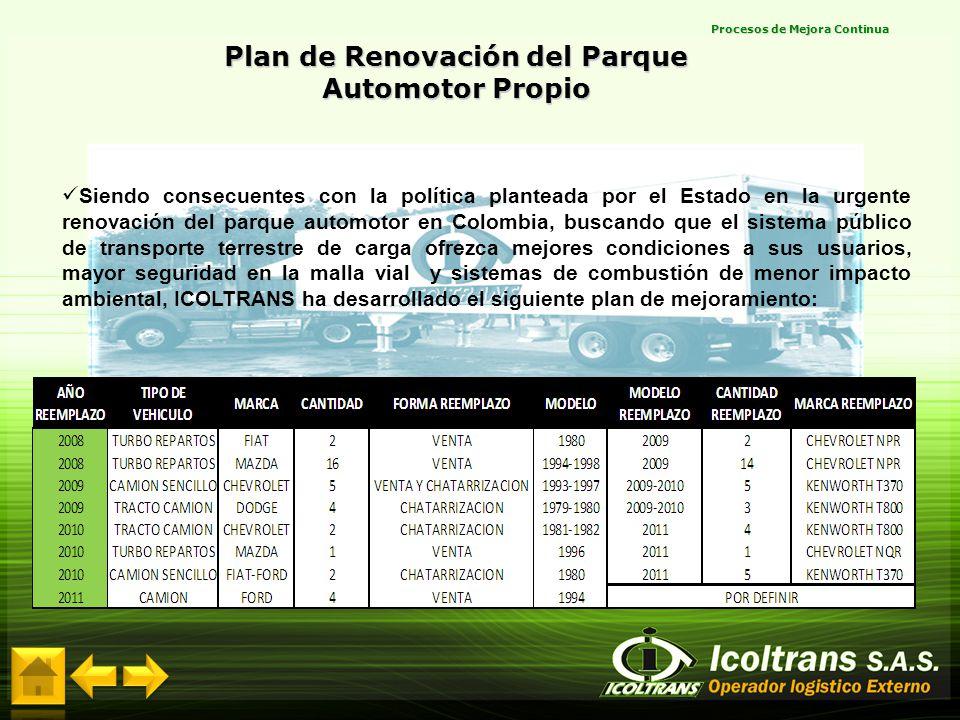 Plan de Renovación del Parque Automotor Propio