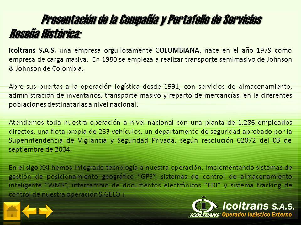 Presentación de la Compañía y Portafolio de Servicios