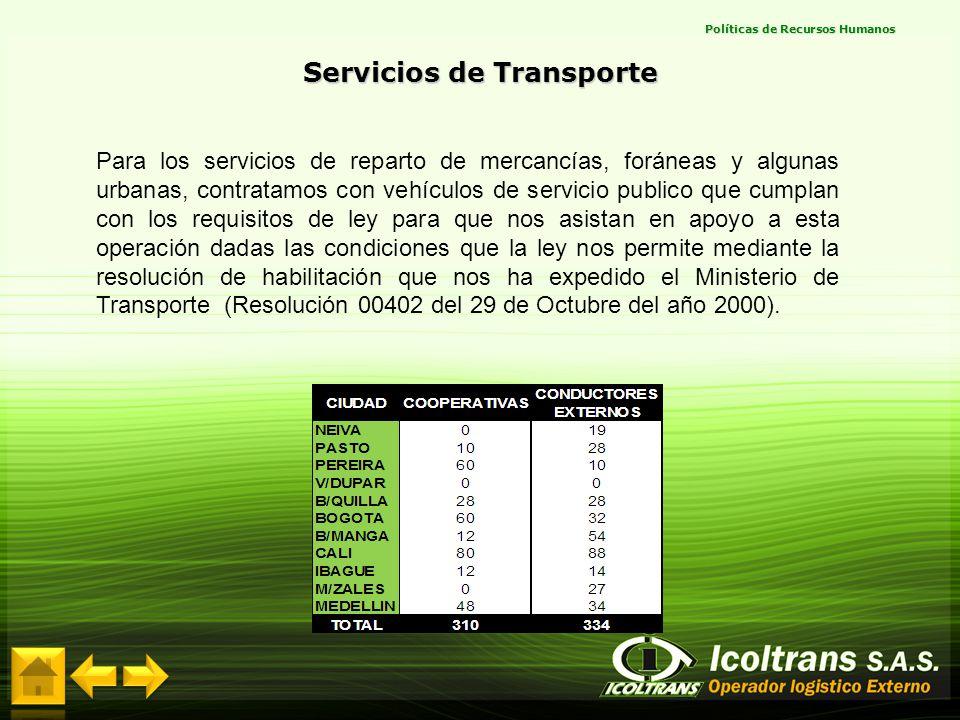 Políticas de Recursos Humanos Servicios de Transporte