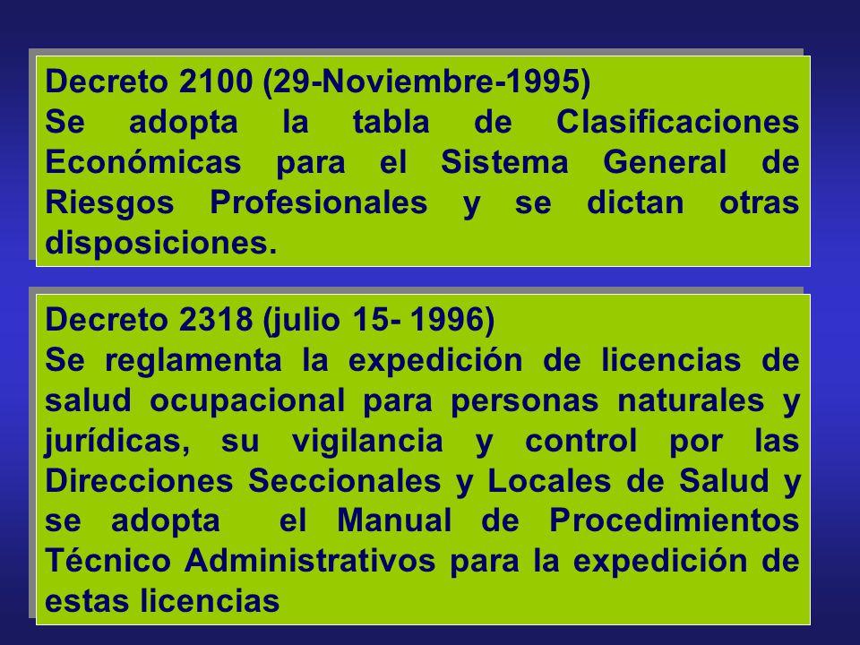 Decreto 2100 (29-Noviembre-1995)