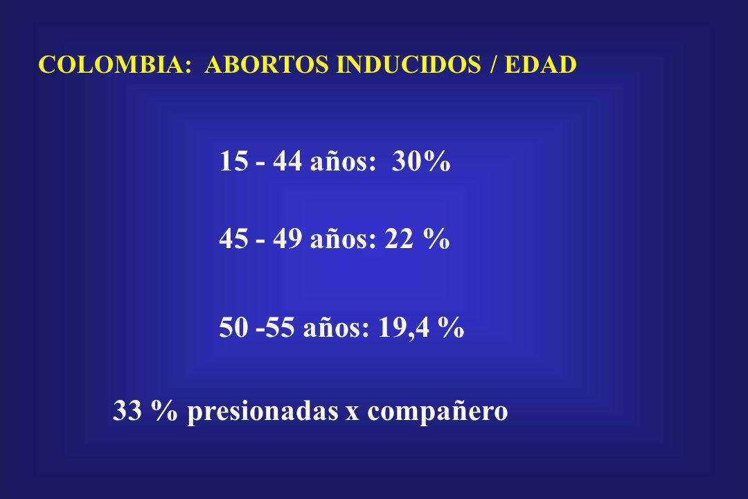 33 % presionadas x compañero