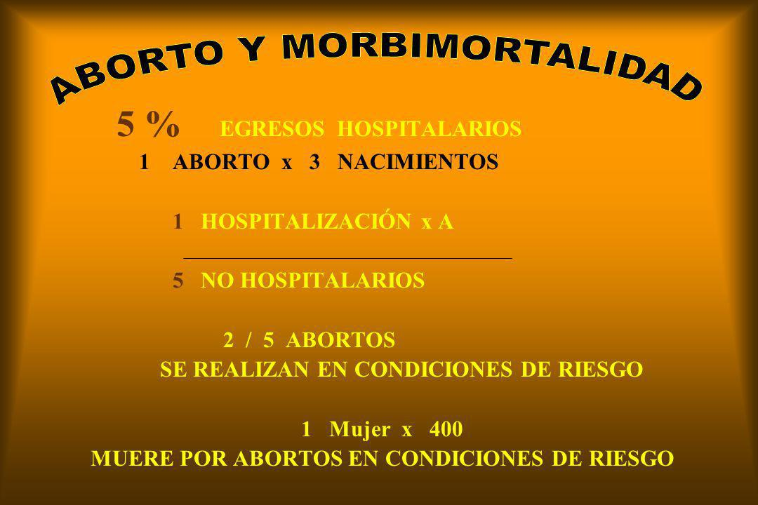 5 % EGRESOS HOSPITALARIOS