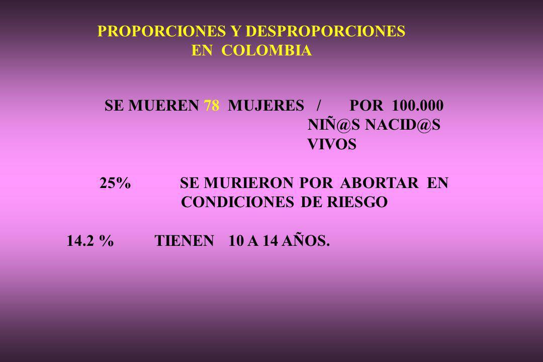 PROPORCIONES Y DESPROPORCIONES 25% SE MURIERON POR ABORTAR EN