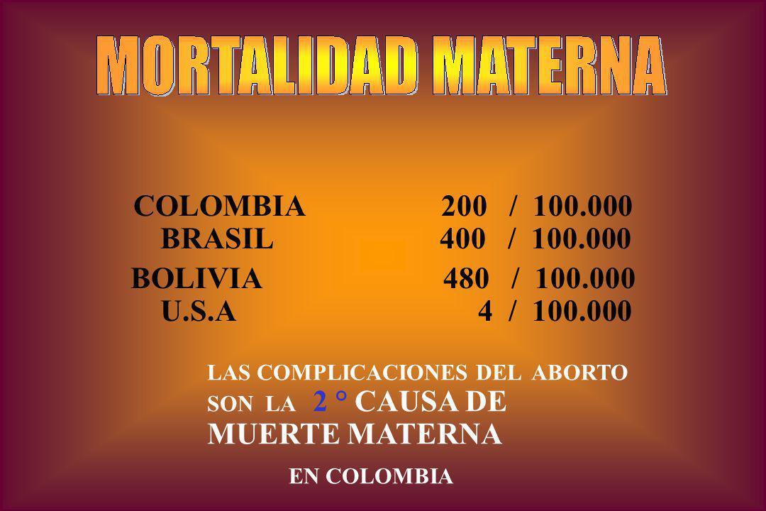 COLOMBIA 200 / 100.000 BRASIL 400 / 100.000