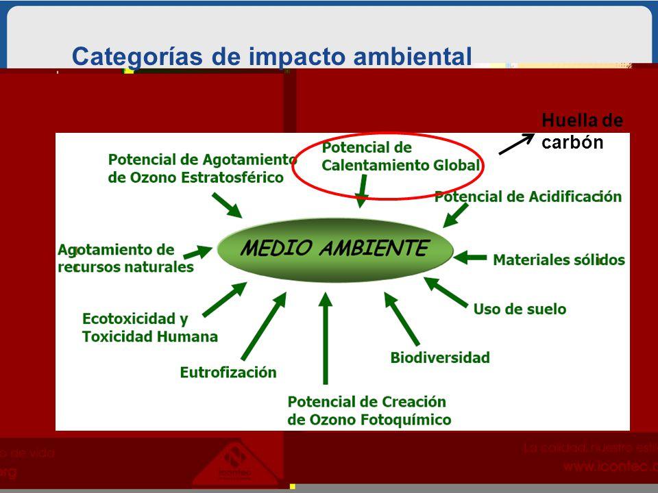 Categorías de impacto ambiental
