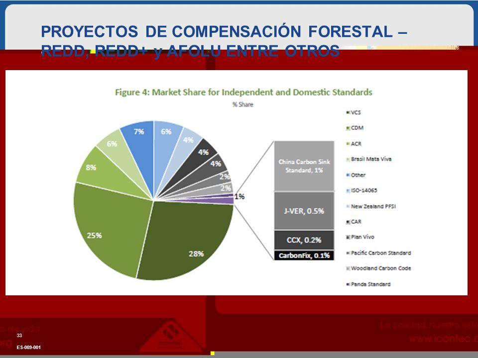 PROYECTOS DE COMPENSACIÓN FORESTAL – REDD, REDD+ y AFOLU ENTRE OTROS